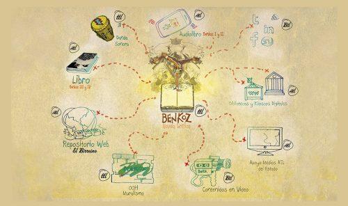 Universo transmedia del Proyecto Benkoz